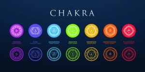 Guarigione Emozionale test Chakra